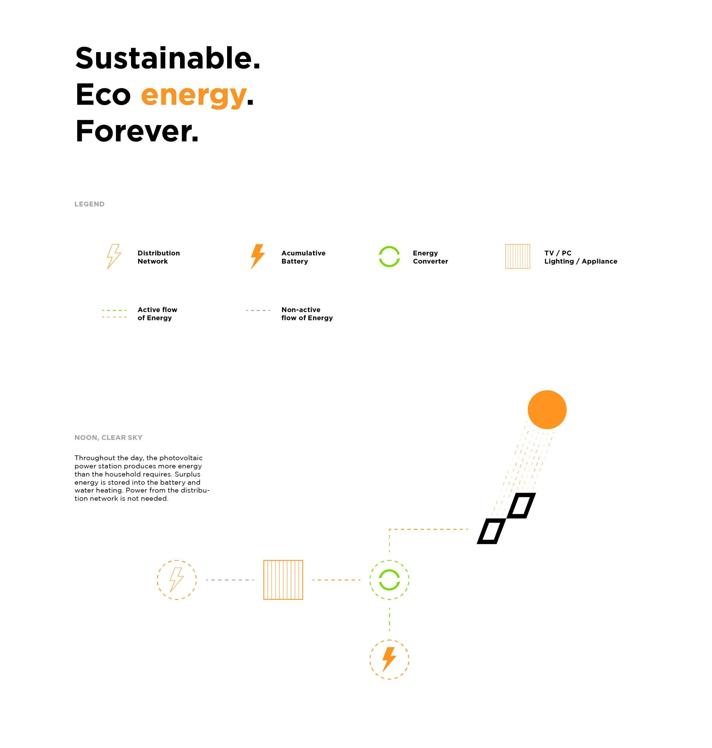 energy provider logo branding 04
